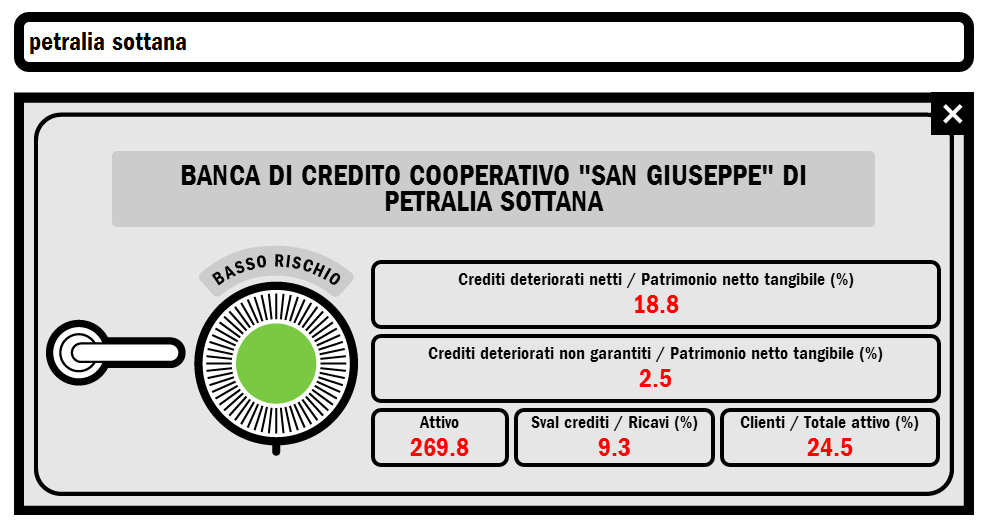 classifica L'Espresso_BCC Petralia Sottana